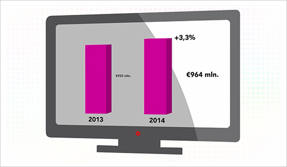 nl reclamemarkt TV
